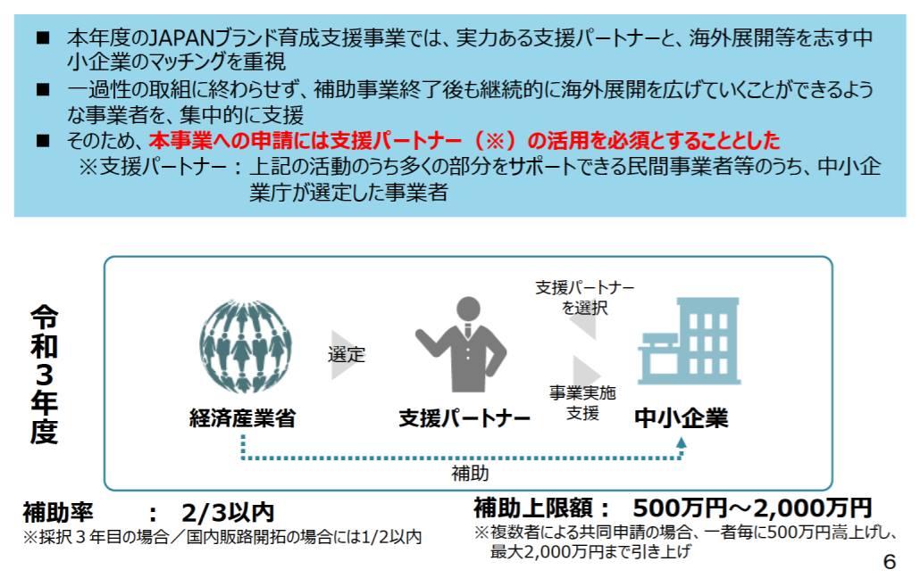 ブログ記事: 「JAPANブランド育成支援等事業」支援パートナーに選定されました!