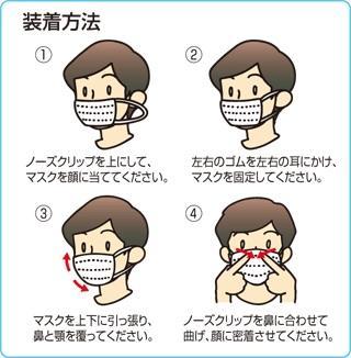 マスクの正しい付け方(イラスト)