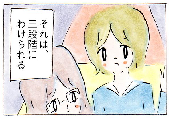 ママ友できないかも②カースト【子育て中の話】
