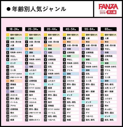 fan0404