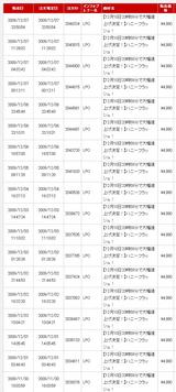 ハニフラ売上12/7
