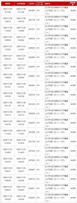 ハニフラ売上12/8