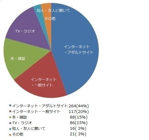 2016グラフ2
