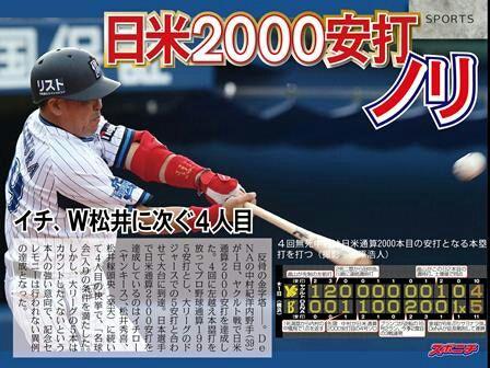 日米通算2000安打達成した選手
