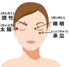 顔ツボ 目の疲れ用 (2)