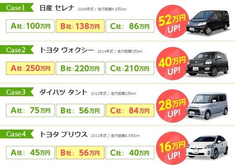 車買取比較キング
