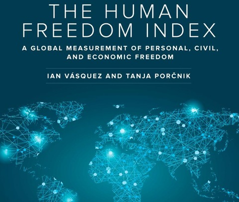human freedom index