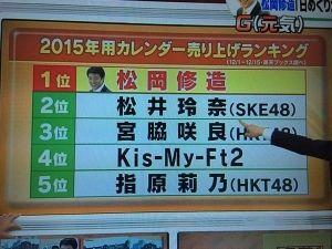 HKT48まとめ作るぞ