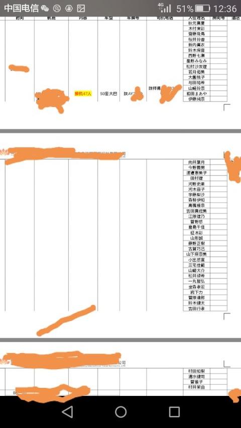 【家庭の事情】乃木坂の超人気メンバー、いつの間にか苗字が変わって芸名で活動していたことが発覚