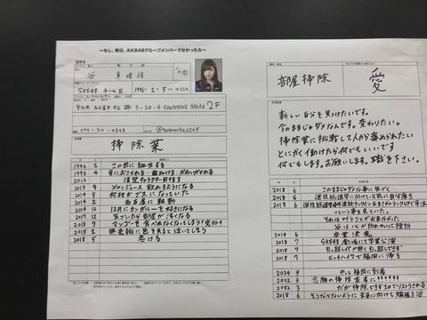 【履歴書】谷は履歴書まで病んでる【HKT48】