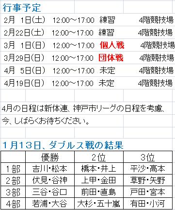 200113 ダブルス戦