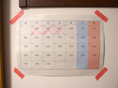 30日間スクワットチャレンジ!体重計を検討中