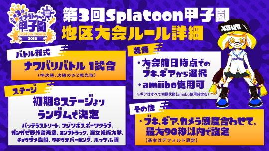 スプラトゥーン甲子園 ルール詳細