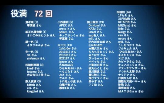 超ネット麻雀大会04