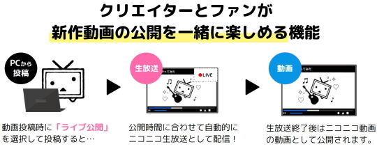 ライブ公開機能説明2