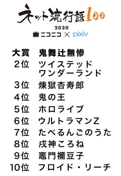 年間大賞トップ10