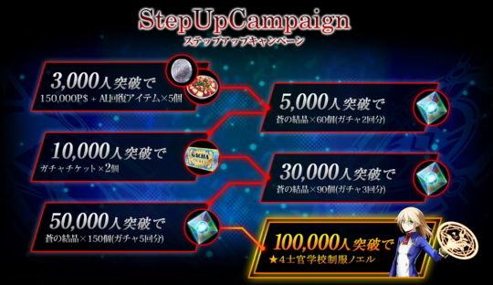 BBDW ステップアップキャンペーン