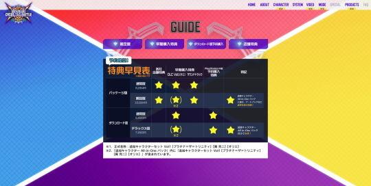 BLAZBLUE CROSS TAG BATTLE 公式サイト