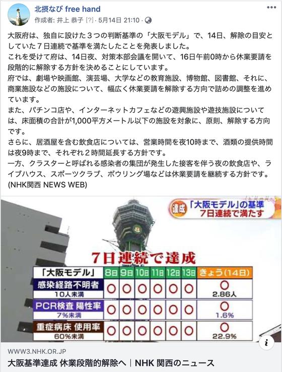 大阪モデル達成2020-05-16