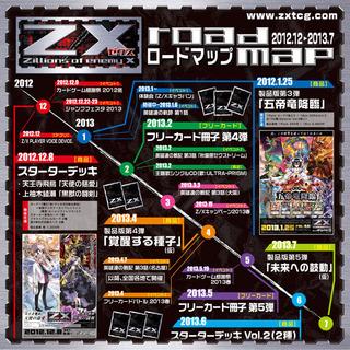 roadmap_2013a
