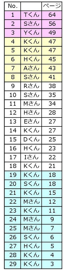 中3秋テキのページ数-001