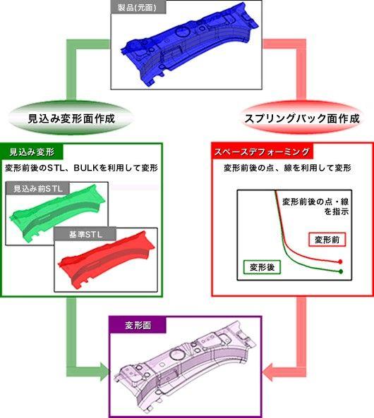 form_plus_04