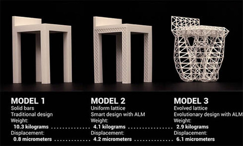 generativedesign-chair