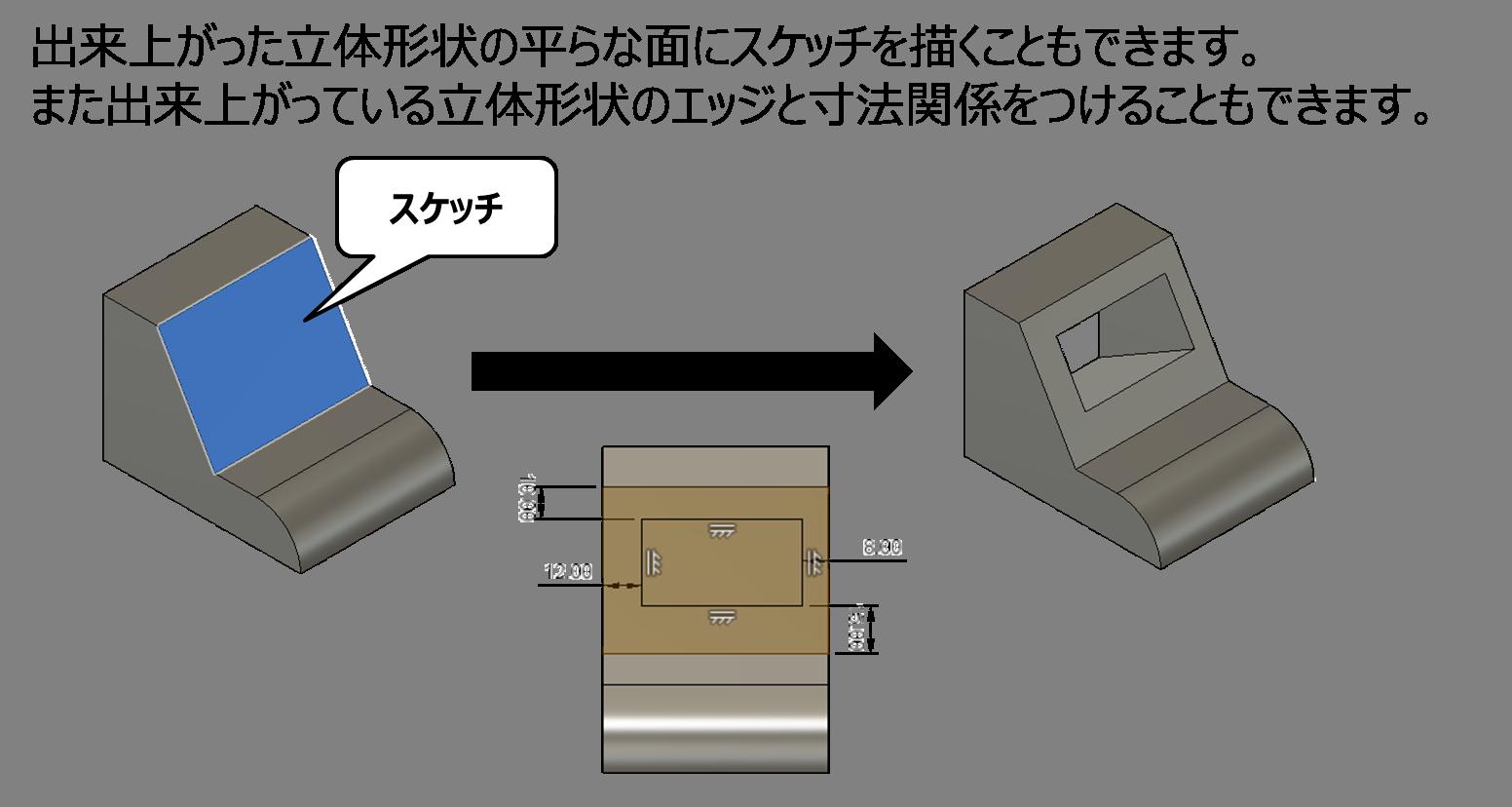 Fusion360 ¹ケッチについて Home3ddo Å®¶ã§æ°—軽に3dを楽しめる時代へ