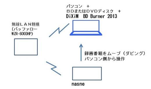 nasneからのダウンロード型ムーブのイメージ