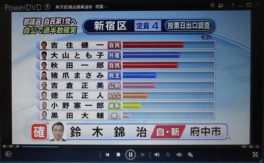東京都議会議員選挙を再生している画面