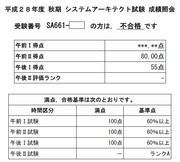 H28システムアーキテクト試験成績照会