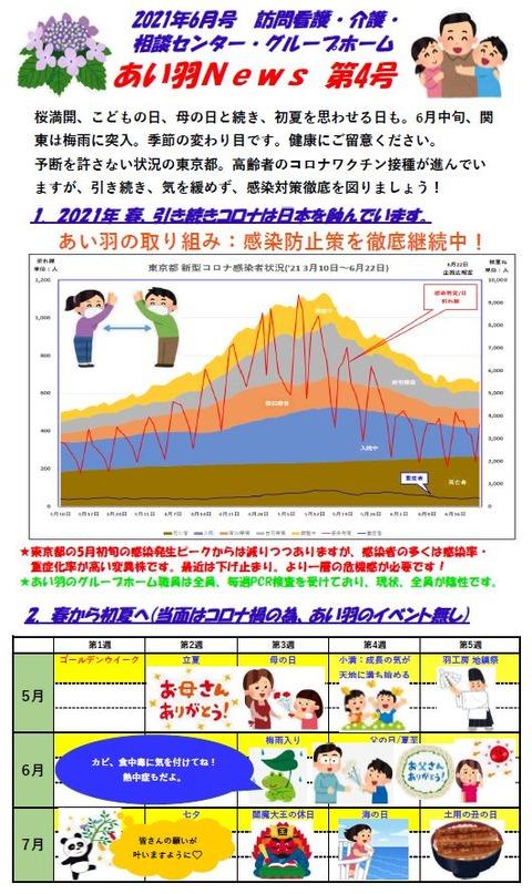 あい羽NEWS_202106_表