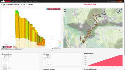 ツール・ド・フランス 山岳コースを 3D profiles で見る