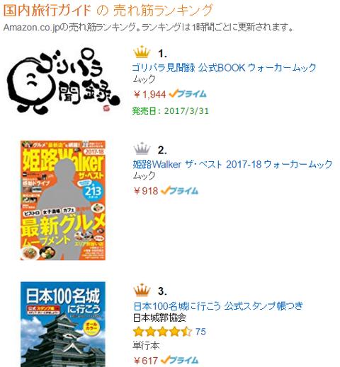 ゴリパラ見聞録 公式BOOK ウォーカームック3/31発売 予約はしたが約2000円は高いのか安いのか とりあえず予約はしてみた