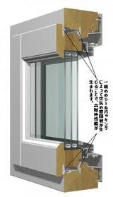 トリプル窓