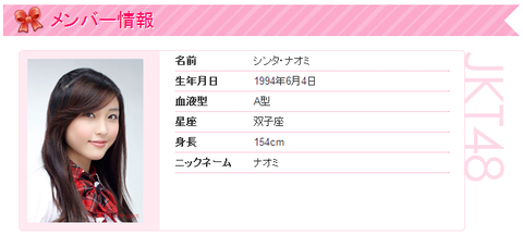 JKT48 - メンバー情報 - シンタ・ナオミ