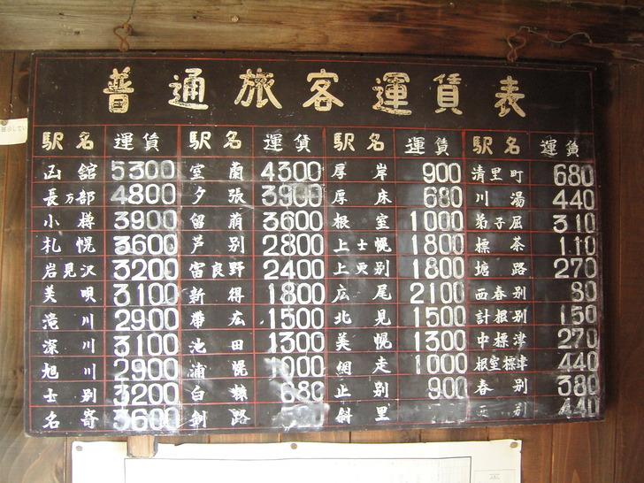 旅客運賃表