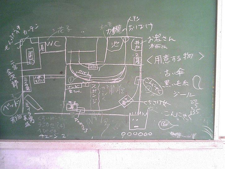 万字小学校 地図