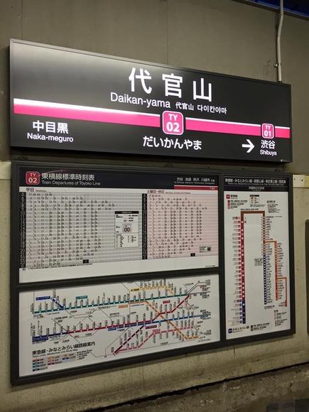 「東京 vs それ以外」