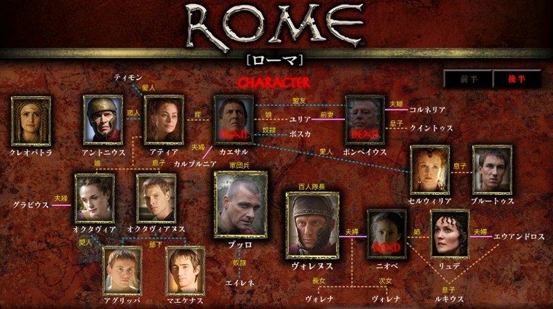 rome_s2chara.jpg