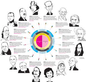 mbti-infographic