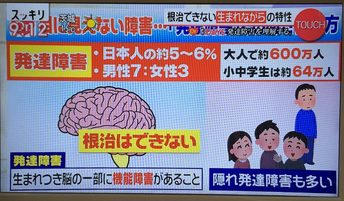 【超悲報】発達障害さん、先天的な脳の異常であり治療することは不可能