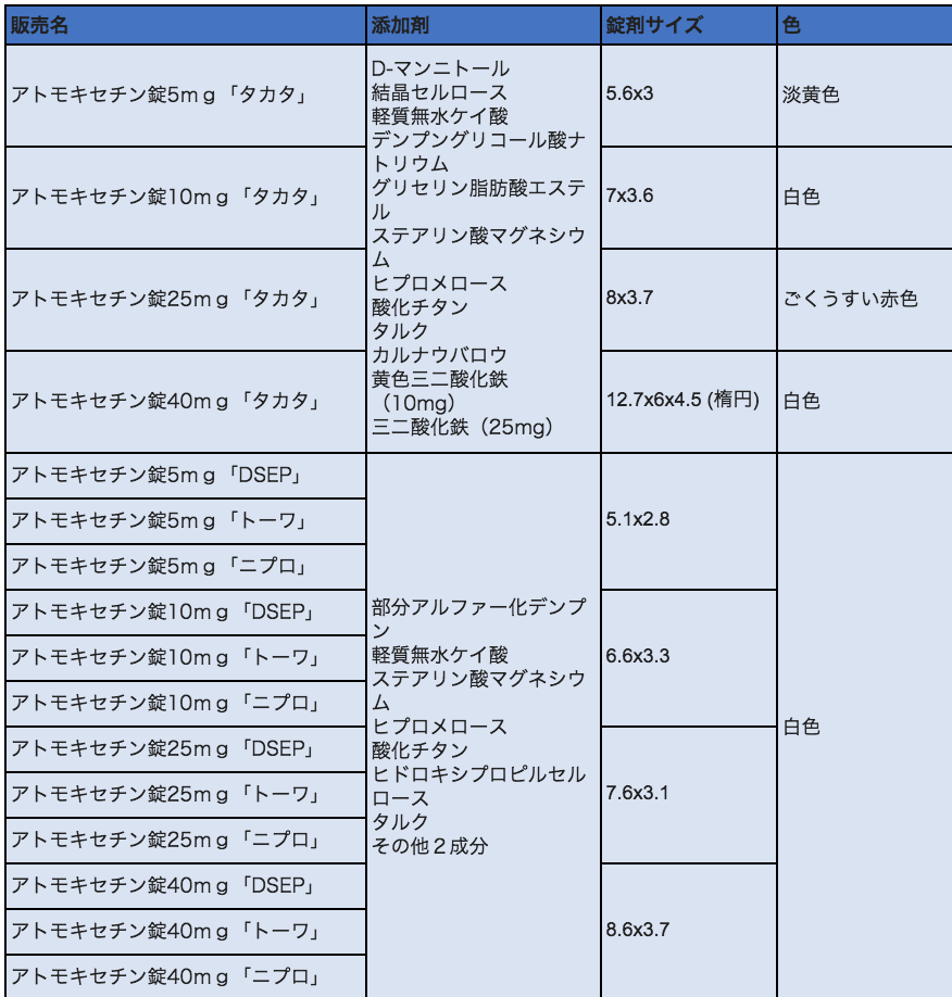 スクリーンショット 2018-09-06 18.53.46