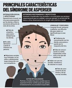 sintomas_asperger