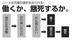 ニートの選択 ni-tonosenntaku