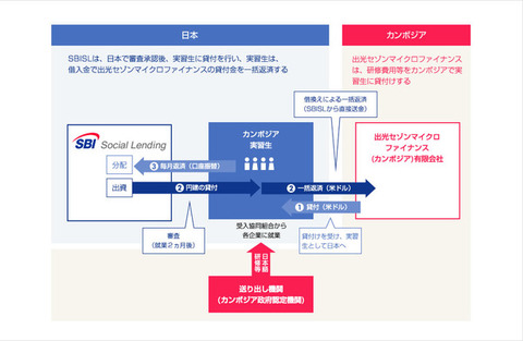 とんでもない日本の金融商品が発見されてしまう
