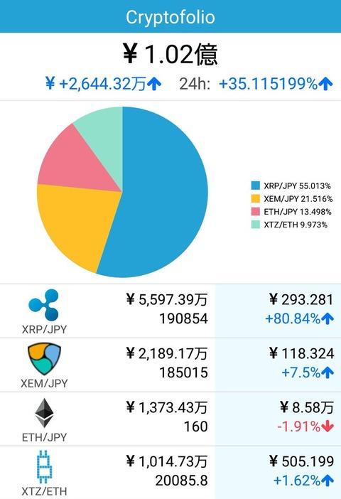 【億り人】仮想通貨の億り人国税庁の調査で人数が判明