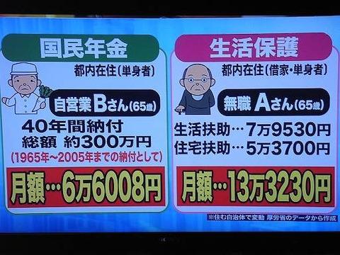 生活保護と年金の比較 これはヒドイ