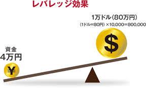FXでいきなり230円稼いだけど