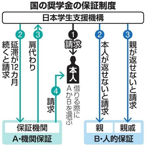 20180212-00000004-asahi-000-5-view